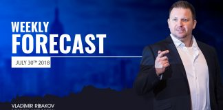 Weekly Market Forecast PDF Summary July 30th 2018