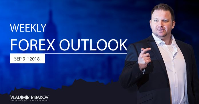 Weekly Forex Outlook September 9th To 14th 2018