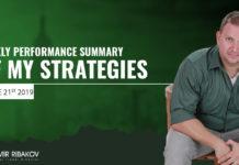 Weekly Performance Summary Of My Strategies June 21st 2019