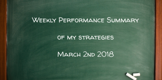 Weekly Performance Summary Of My Strategies March 2nd 2018