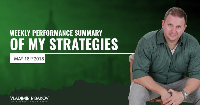 Weekly Performance Summary Of My Strategies May 18th 2018