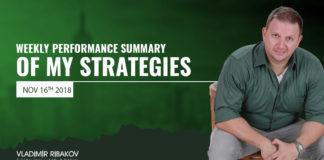 Weekly Performance Summary Of My Strategies November 16th 2018