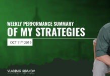 Weekly Performance Summary Of My Strategies October 11th 2019
