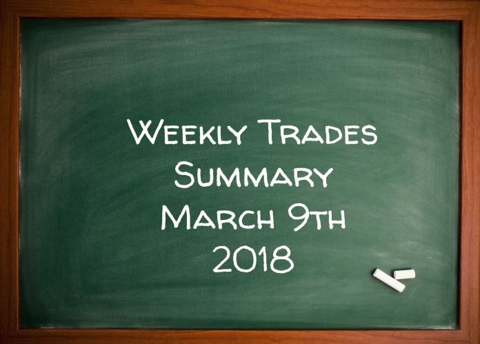 Weekly Trades Summary March 9th 2018