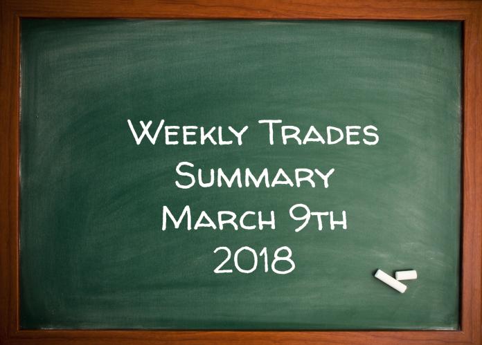 Weekly Trades Summary March 9th 2018
