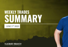 Weekly Trades Summary June 5th 2020