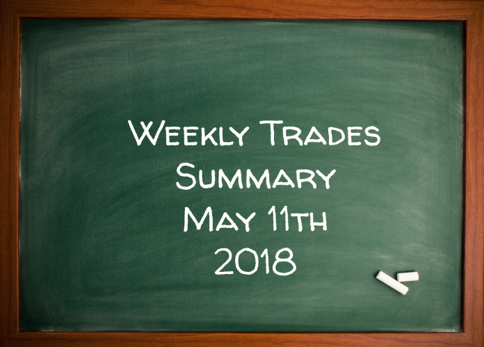 Weekly Trades Summary May 11th 2018