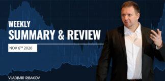 Weekly Trades Summary November 6th 2020