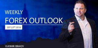 Weekly Forex Outlook September 23rd To 28th 2018