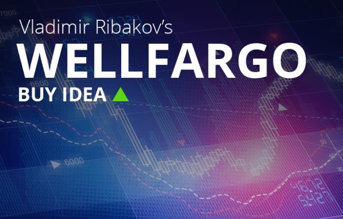WellFargo Buy Opportunity At The Bottom Of The Range