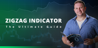 ZigZag Indicator: The Ultimate Guide