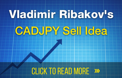 CADJPY Sell Idea