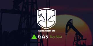 Natural Gas Technical Analysis And Forecast