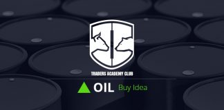 Crude Oil Bullish Opportunity Forming At The Moment