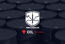 Oil Short Term Forecast And Technical Analysis