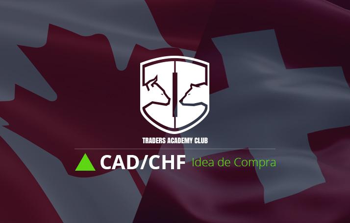 CADCHF Pronóstico a Corto Plazo y Análisis Técnico