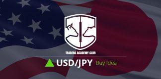 USDJPY Bullish Opportunity After Pullbacks