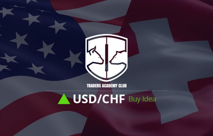 USDCHF Short Term Bullish Opportunity Forming