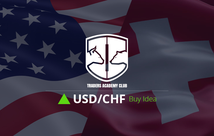 USDCHF Triple Cycle Provides Buy Opportunity