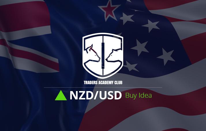 NZDUSD تحديث ومتابعة فكرة الشراء المرسلة سابقا