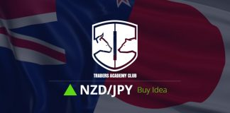 NZDJPY Forecast And Technical Analysis