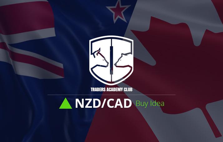 Technical Analysis – NZDCAD Short Term Forecast