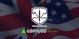 GBPUSD Critical Zone Provides Buy Opportunity