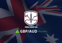 GBPAUD Bullish Structure Provides Buy Opportunity