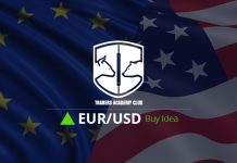 EURUSD Short Term Bearish And Mid Term Bullish Opportunity Forming
