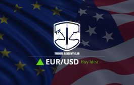 EURUSD Bullish Structure Forming At The Moment