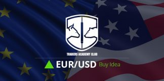 Why Should EURUSD Continue Higher? Here Is My Trade Plan