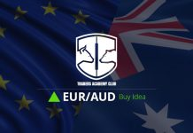 EURAUD Follow Up and Update Of the Bullish Opportunity