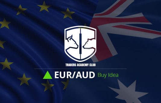 EURAUD Buy Idea Update And Follow Up