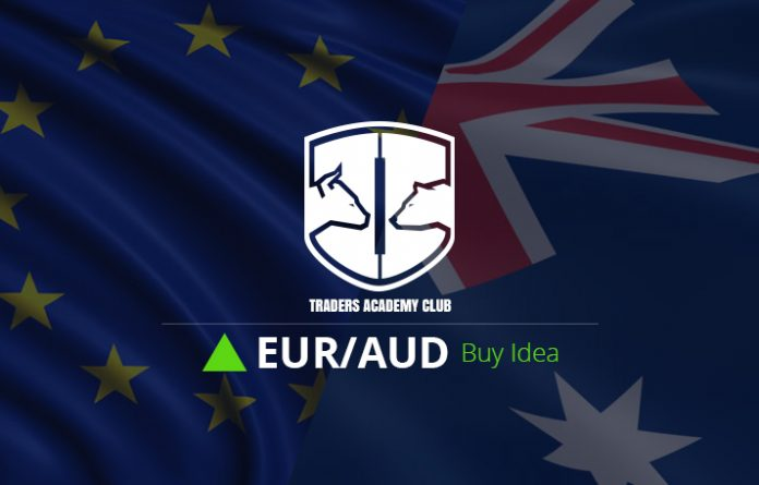 EURAUD Bullish Opportunity Follow Up And Update