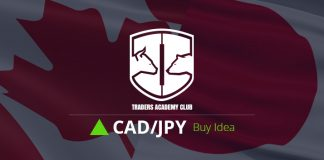 CADJPY Sell Opportunity Update And Follow Up