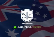 AUDUSD Weekly Channel Provides Buy Opportunity