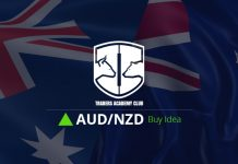 Technical Analysis - AUDNZD Forecast Follow Up