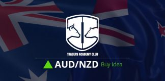 AUDNZD Bullish Setup Forming At The Moment