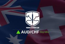AUDCHF Bullish Flag Provides Buy Opportunity