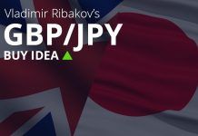 GBPJPY Buy Idea Updates and Follow Up