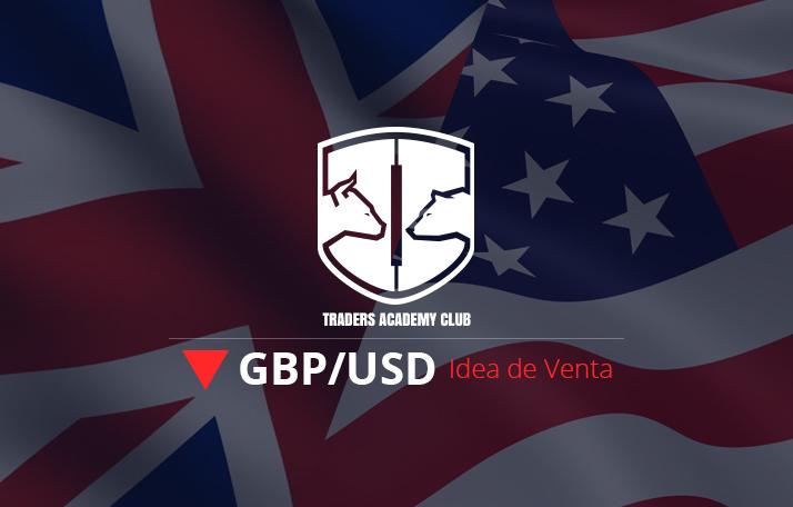 GBPUSD Actualización y Seguimiento de Pronóstico a Corto Plazo
