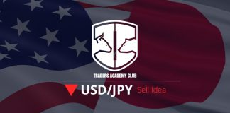 USDJPY Critical Zone Provides Bearish Opportunity