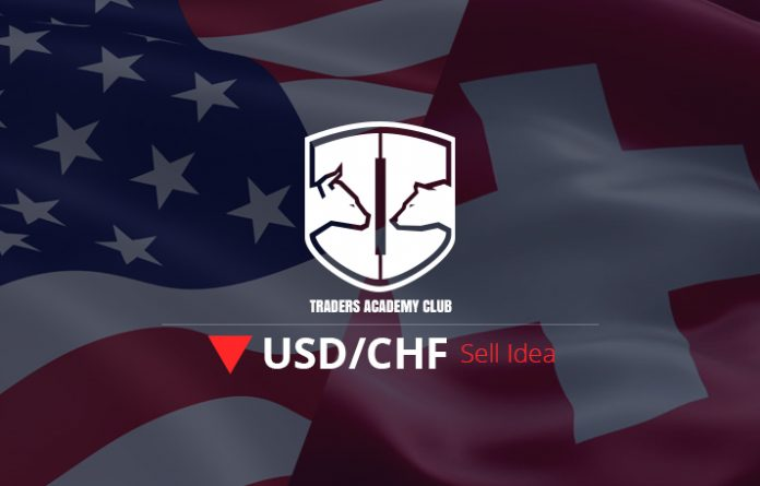 USDCHF Critical Zones Provide Bearish Opportunity