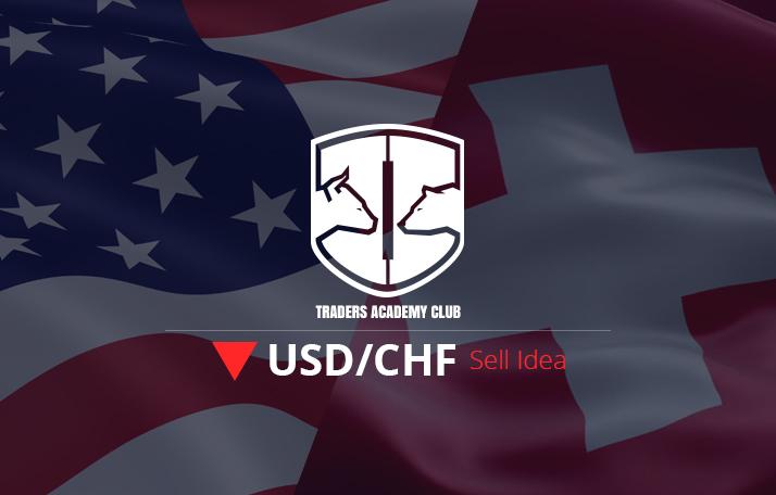 USDCHF فرصة بيع  بعد اختراق خط الاتجاه