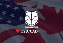 USDCAD Bearish Opportunity From The Top Of The Channel