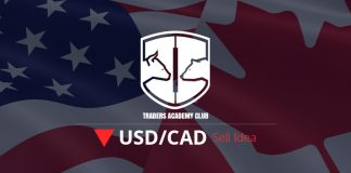 USDCAD Possible Bearish Opportunity Forming At The Moment