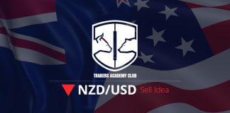 NZDUSD Sell Opportunity Forming At The Moment