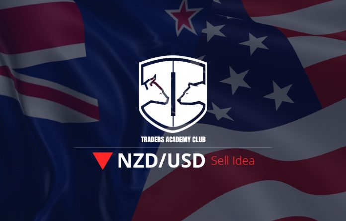 NZDUSD Sell Setup Forming At The Moment