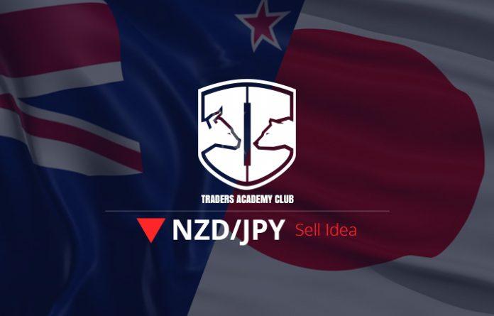 NZDJPY Forecast Follow Up And Forecast