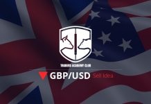 GBPUSD Forecast Update And Follow Up